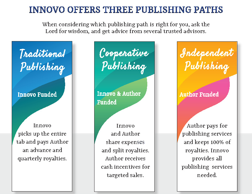 Innovos Three Publishing Models Summary